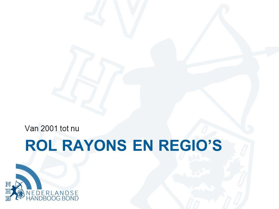 ROL RAYONS EN REGIO'S Van 2001 tot nu