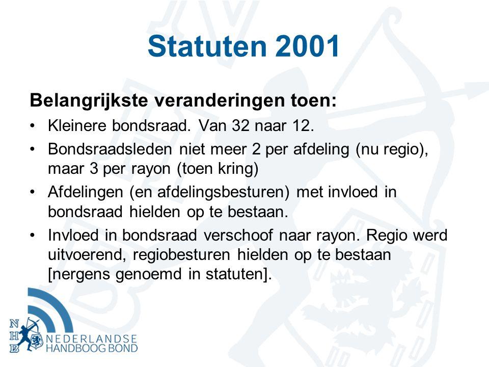 Statuten 2001 Belangrijkste veranderingen toen: Kleinere bondsraad.