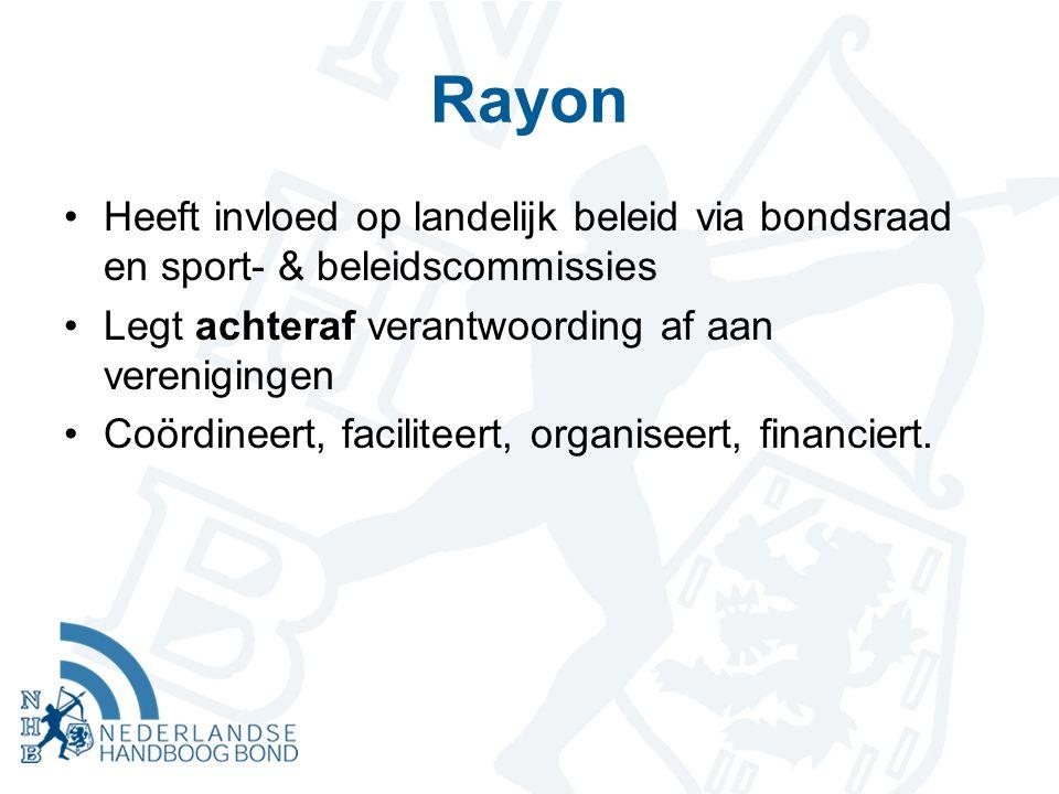 Rayon Heeft invloed op landelijk beleid via bondsraad en sport- & beleidscommissies Legt achteraf verantwoording af aan verenigingen Coördineert, faciliteert, organiseert, financiert.