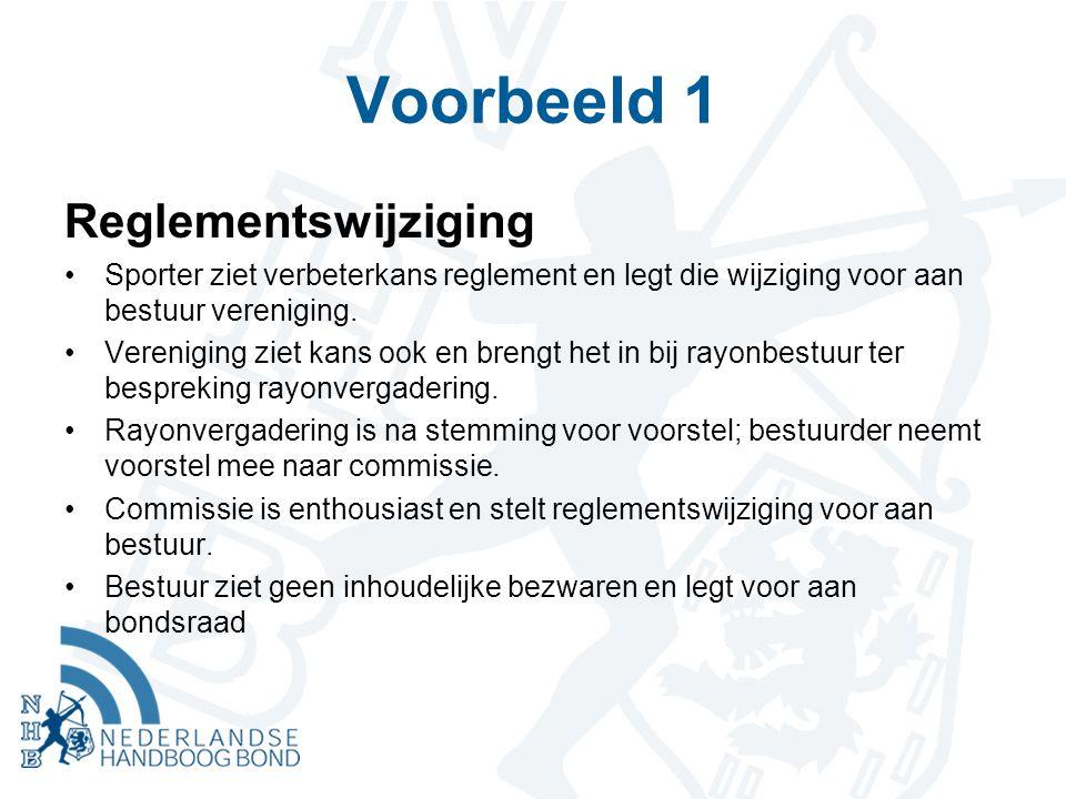 Voorbeeld 1 Reglementswijziging Sporter ziet verbeterkans reglement en legt die wijziging voor aan bestuur vereniging.