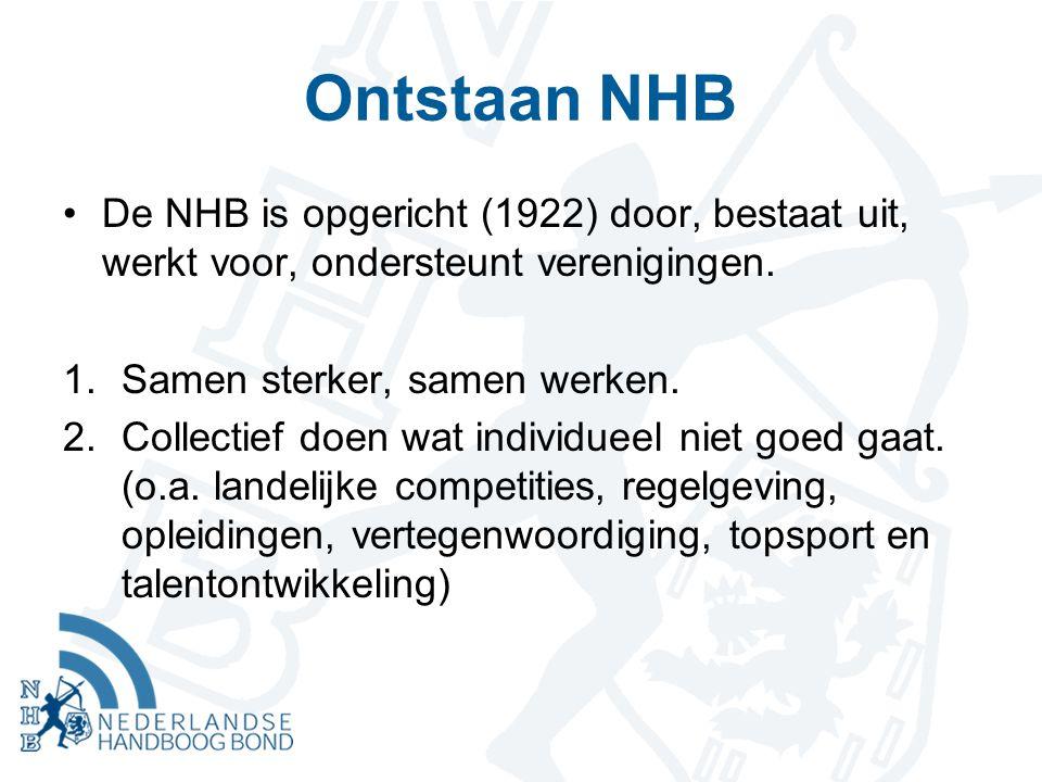 Ontstaan NHB De NHB is opgericht (1922) door, bestaat uit, werkt voor, ondersteunt verenigingen.