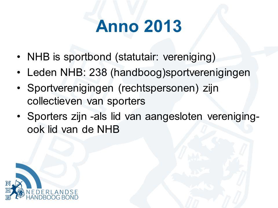 Anno 2013 NHB is sportbond (statutair: vereniging) Leden NHB: 238 (handboog)sportverenigingen Sportverenigingen (rechtspersonen) zijn collectieven van sporters Sporters zijn -als lid van aangesloten vereniging- ook lid van de NHB