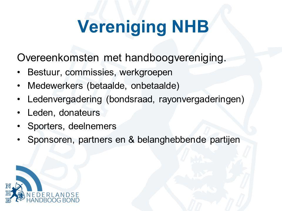 Vereniging NHB Overeenkomsten met handboogvereniging.