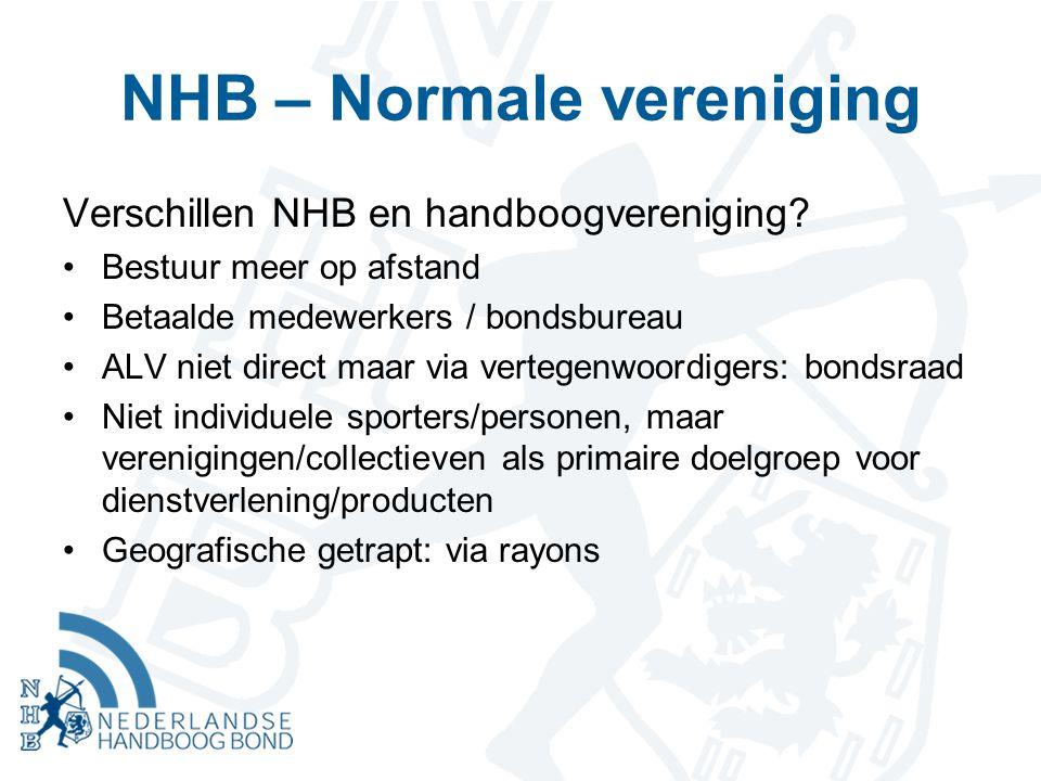 NHB – Normale vereniging Verschillen NHB en handboogvereniging.