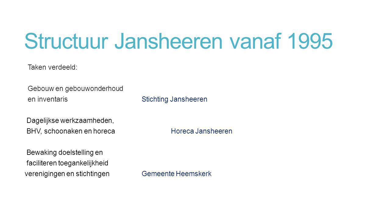 Structuur Jansheeren vanaf 1995 Taken verdeeld: Gebouw en gebouwonderhoud en inventarisStichting Jansheeren Dagelijkse werkzaamheden, BHV, schoonaken en horecaHoreca Jansheeren Bewaking doelstelling en faciliteren toegankelijkheid verenigingen en stichtingenGemeente Heemskerk