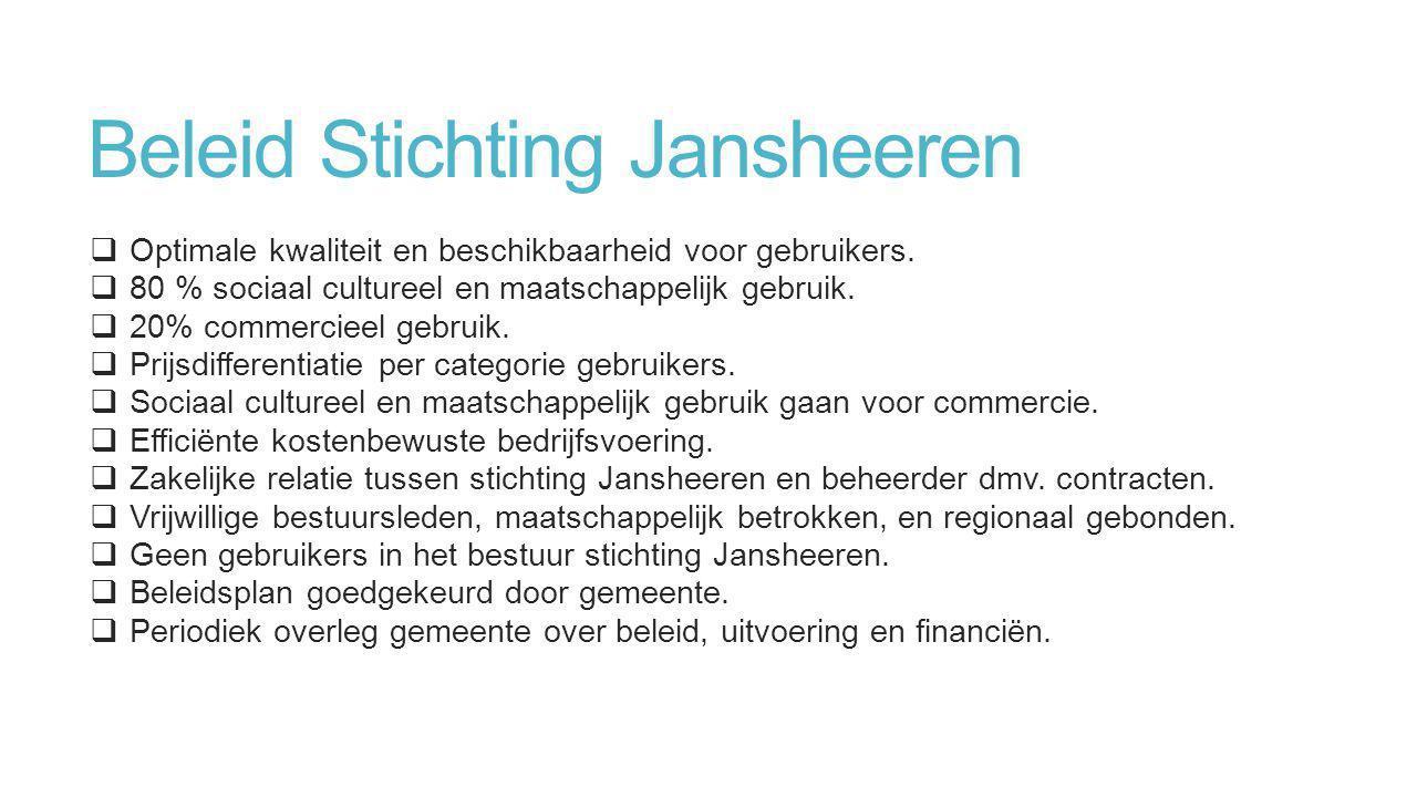 Beleid Stichting Jansheeren  Optimale kwaliteit en beschikbaarheid voor gebruikers.  80 % sociaal cultureel en maatschappelijk gebruik.  20% commer
