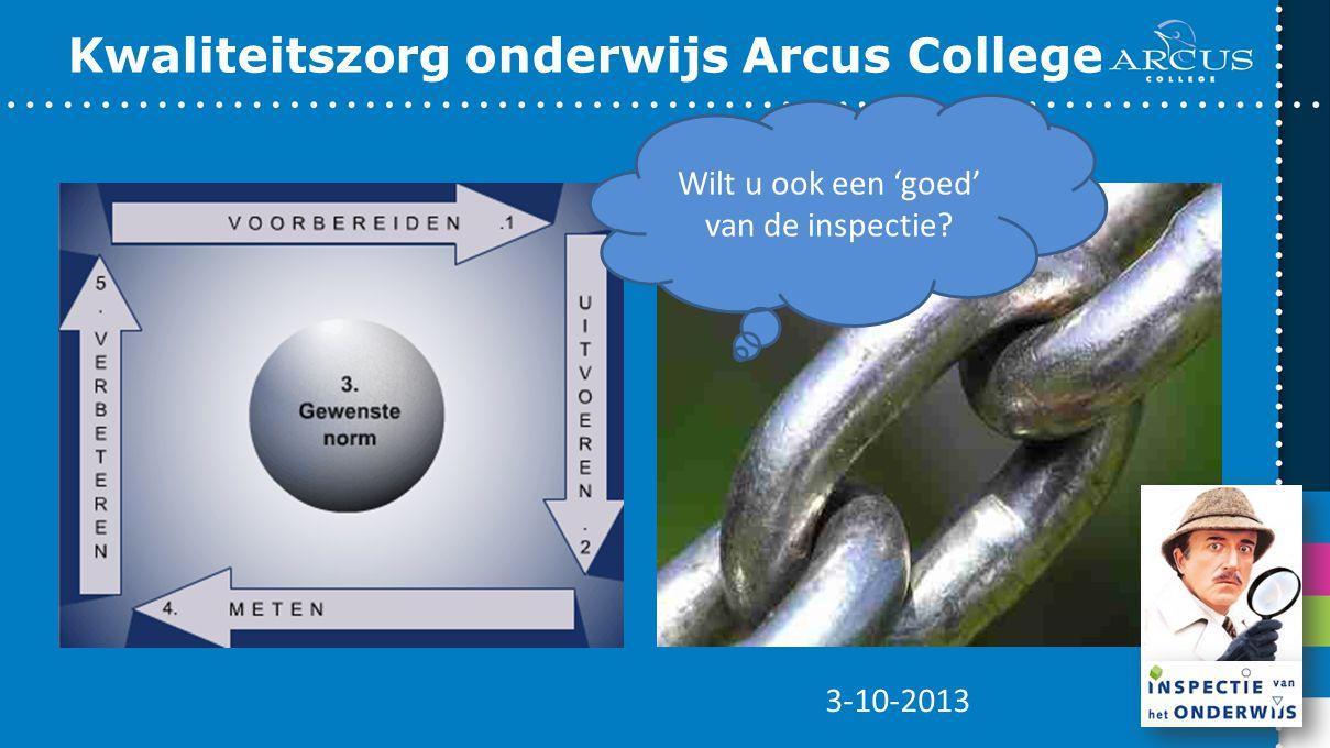 Kwaliteitszorg onderwijs Arcus College 3-10-2013 Wilt u ook een 'goed' van de inspectie?