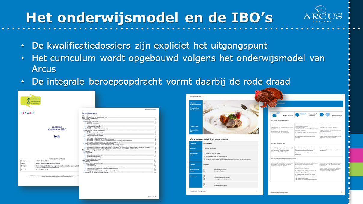 Het onderwijsmodel en de IBO's Het onderwijsmodel en de IBO's De kwalificatiedossiers zijn expliciet het uitgangspunt De kwalificatiedossiers zijn exp