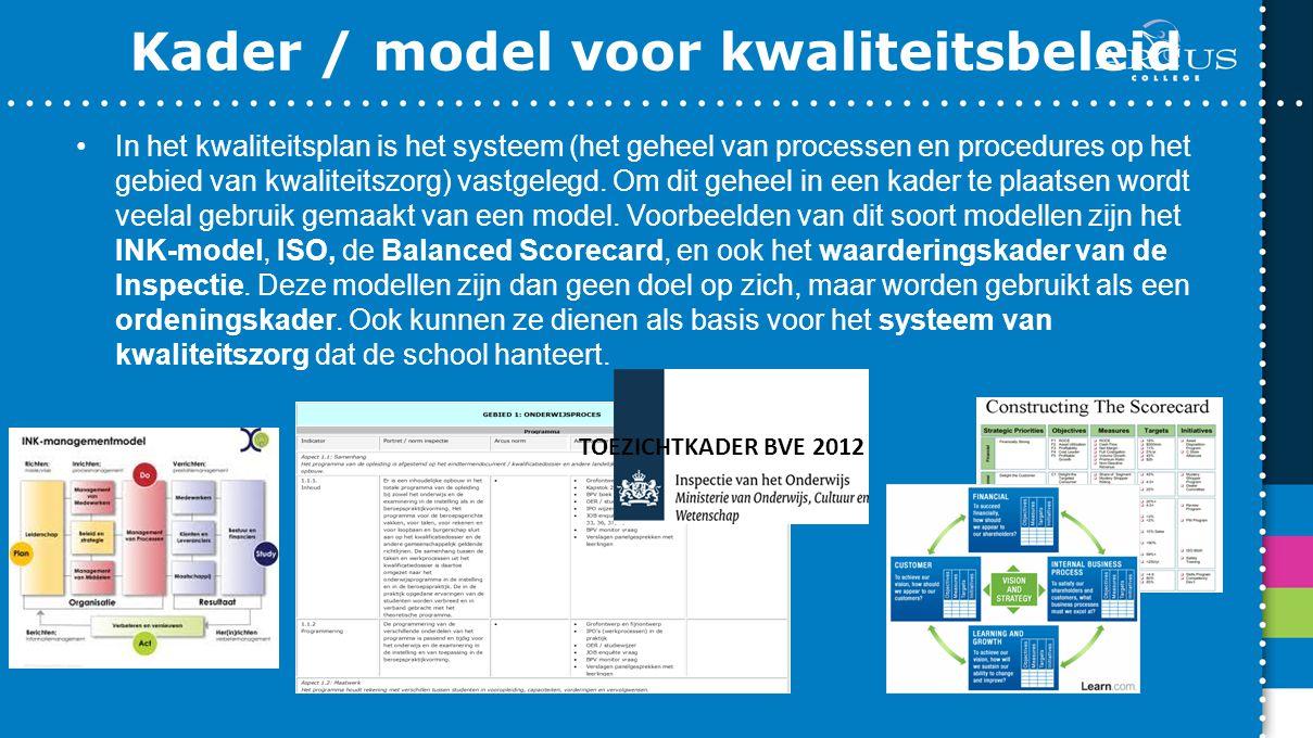 Kader / model voor kwaliteitsbeleid In het kwaliteitsplan is het systeem (het geheel van processen en procedures op het gebied van kwaliteitszorg) vas