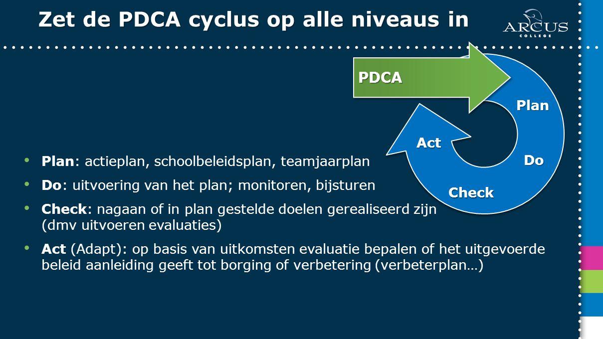 Zet de PDCA cyclus op alle niveaus in Zet de PDCA cyclus op alle niveaus in Plan Do Check Act PDCA Plan: actieplan, schoolbeleidsplan, teamjaarplan Do: uitvoering van het plan; monitoren, bijsturen Check: nagaan of in plan gestelde doelen gerealiseerd zijn (dmv uitvoeren evaluaties) Act (Adapt): op basis van uitkomsten evaluatie bepalen of het uitgevoerde beleid aanleiding geeft tot borging of verbetering (verbeterplan…)