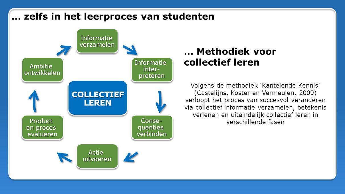 … zelfs in het leerproces van studenten Volgens de methodiek 'Kantelende Kennis' (Castelijns, Koster en Vermeulen, 2009) verloopt het proces van succe