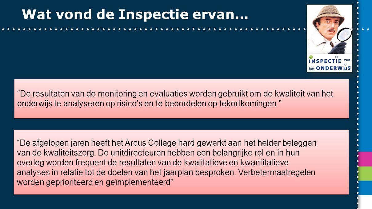 """Wat vond de Inspectie ervan… """"De resultaten van de monitoring en evaluaties worden gebruikt om de kwaliteit van het onderwijs te analyseren op risico'"""