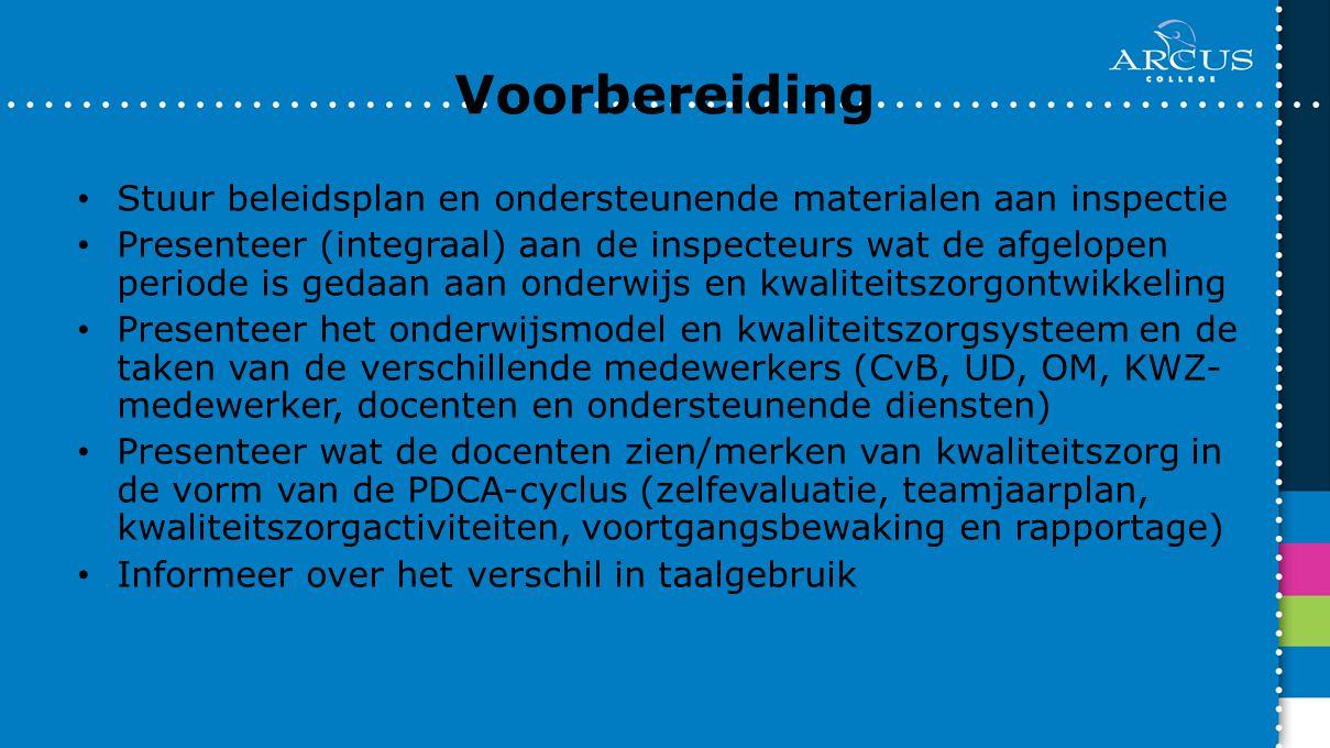 Voorbereiding Stuur beleidsplan en ondersteunende materialen aan inspectie Presenteer (integraal) aan de inspecteurs wat de afgelopen periode is gedaa