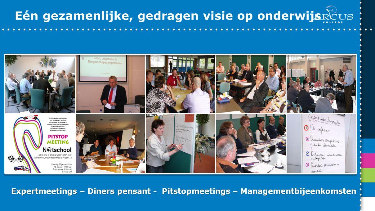 Eén gezamenlijke, gedragen visie op onderwijs Expertmeetings – Diners pensant - Pitstopmeetings – Managementbijeenkomsten