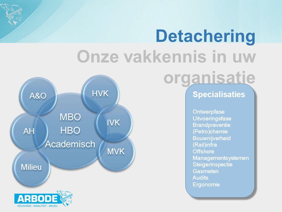 Detachering Onze vakkennis in uw organisatie MBO HBO Academisch MVKHVKA&OAHMilieuIVK Specialisaties Ontwerpfase Uitvoeringsfase Brandpreventie (Petro)