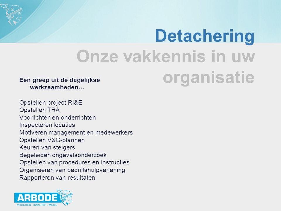 Een greep uit de dagelijkse werkzaamheden… Opstellen project RI&E Opstellen TRA Voorlichten en onderrichten Inspecteren locaties Motiveren management
