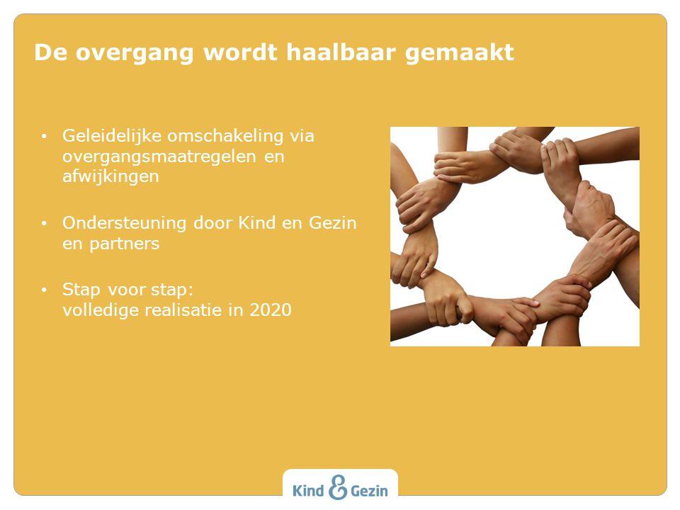 Geleidelijke omschakeling via overgangsmaatregelen en afwijkingen Ondersteuning door Kind en Gezin en partners Stap voor stap: volledige realisatie in 2020 De overgang wordt haalbaar gemaakt