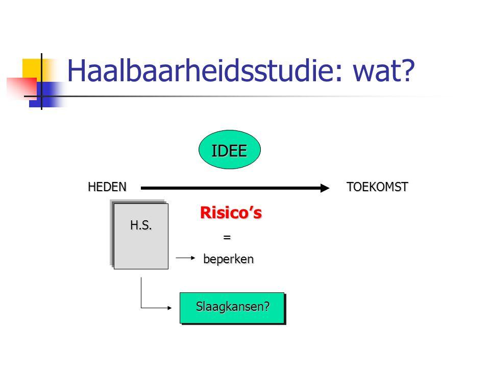 Haalbaarheidsstudie: wat? IDEE HEDENTOEKOMST Risico's = beperken beperken H.S. Slaagkansen?