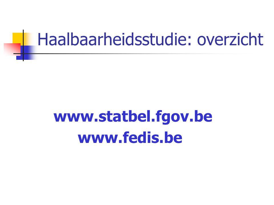 Haalbaarheidsstudie: overzicht www.statbel.fgov.be www.fedis.be