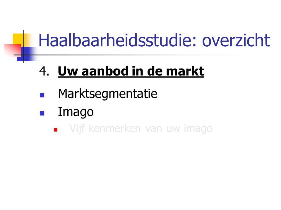 4. Uw aanbod in de markt Marktsegmentatie Imago Vijf kenmerken van uw imago