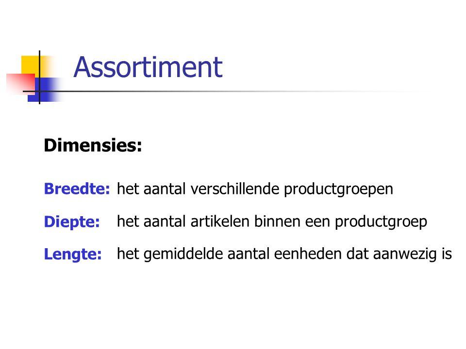 Assortiment Dimensies: Breedte: Diepte: het aantal verschillende productgroepen het aantal artikelen binnen een productgroep Lengte: het gemiddelde aa