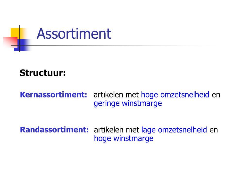 Assortiment Structuur: Kernassortiment: Randassortiment: artikelen met hoge omzetsnelheid en geringe winstmarge artikelen met lage omzetsnelheid en ho