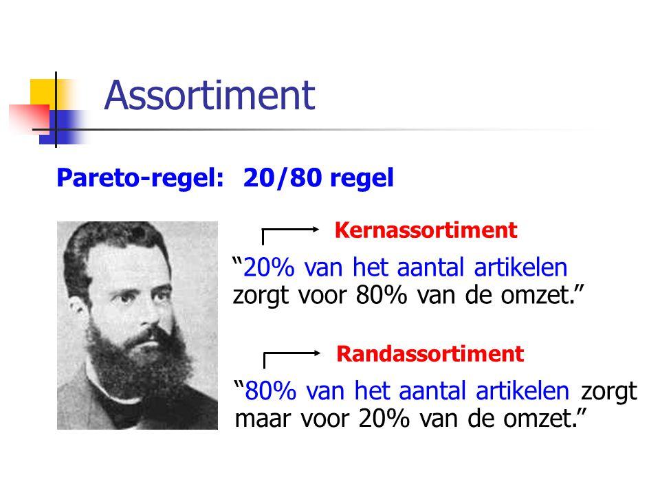 """Assortiment Pareto-regel: 20/80 regel """"20% van het aantal artikelen zorgt voor 80% van de omzet."""" """"80% van het aantal artikelen zorgt maar voor 20% va"""