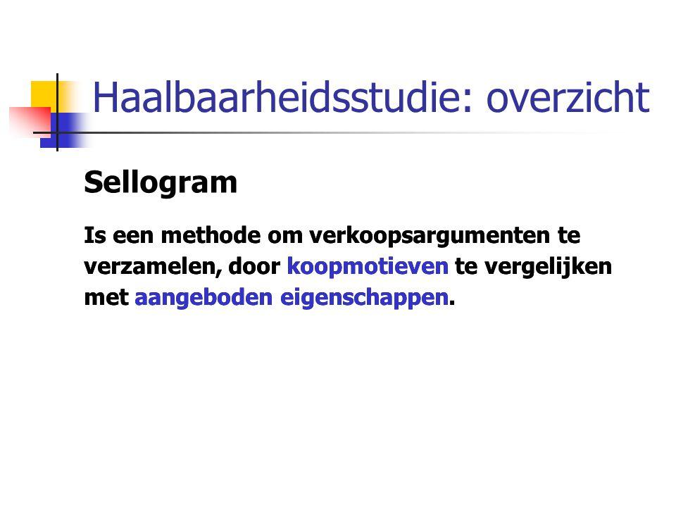 Haalbaarheidsstudie: overzicht Sellogram Is een methode om verkoopsargumenten te verzamelen, door koopmotieven te vergelijken met aangeboden eigenscha
