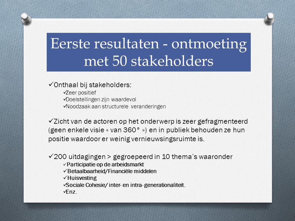 Eerste resultaten - ontmoeting met 50 stakeholders Onthaal bij stakeholders: Zeer positief Doelstellingen zijn waardevol Noodzaak aan structurele vera