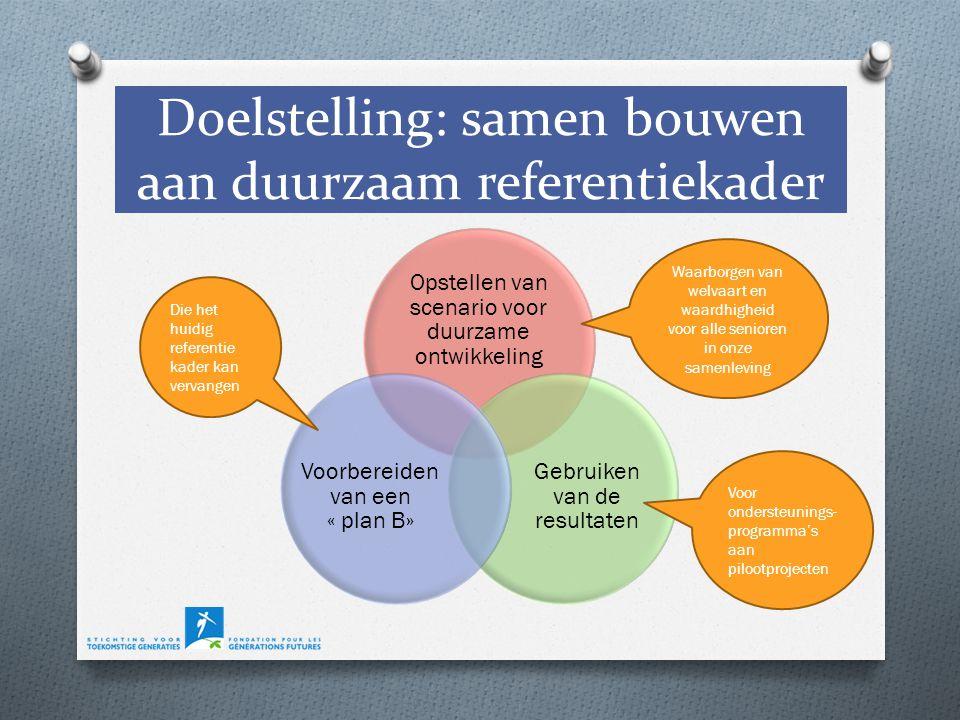 Doelstelling: samen bouwen aan duurzaam referentiekader Opstellen van scenario voor duurzame ontwikkeling Gebruiken van de resultaten Voorbereiden van