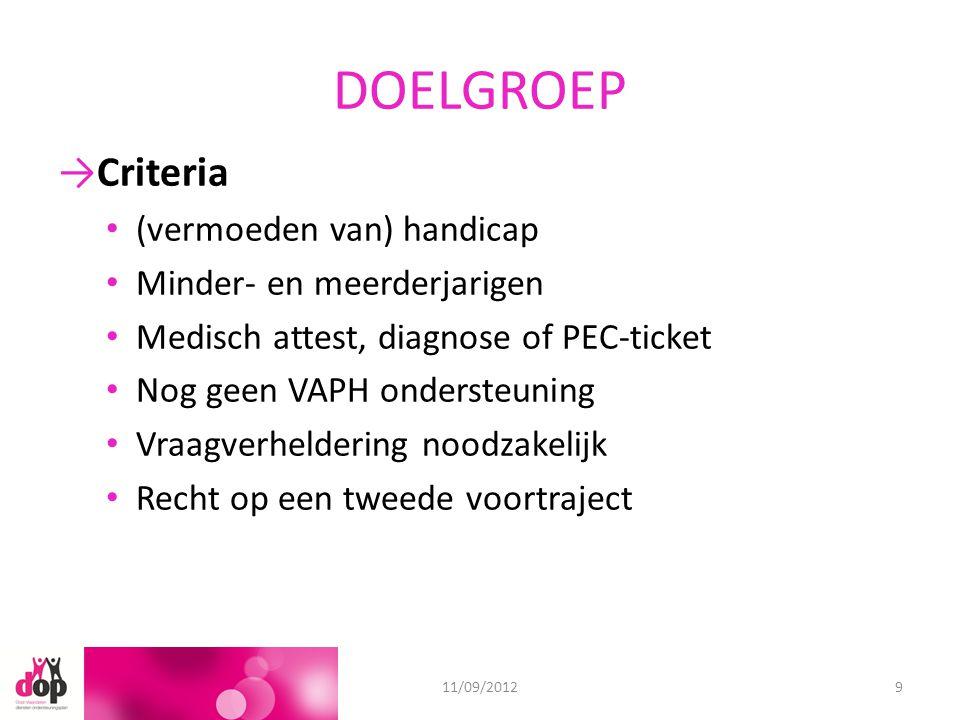 DOELGROEP →Criteria (vermoeden van) handicap Minder- en meerderjarigen Medisch attest, diagnose of PEC-ticket Nog geen VAPH ondersteuning Vraagverheldering noodzakelijk Recht op een tweede voortraject 18/06/201211/09/20129