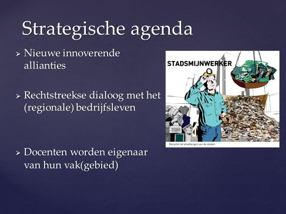  Nieuwe innoverende allianties  Rechtstreekse dialoog met het (regionale) bedrijfsleven  Docenten worden eigenaar van hun vak(gebied ) Strategische agenda