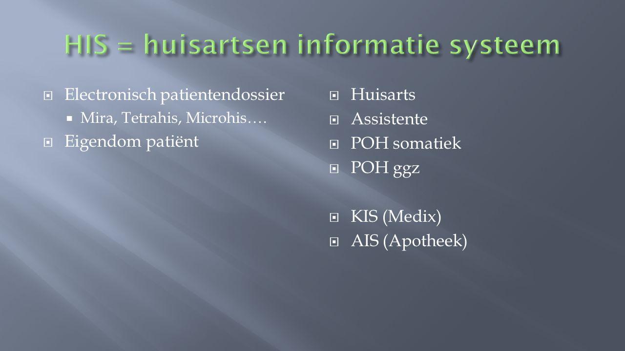  Electronisch patientendossier  Mira, Tetrahis, Microhis….  Eigendom patiënt  Huisarts  Assistente  POH somatiek  POH ggz  KIS (Medix)  AIS (