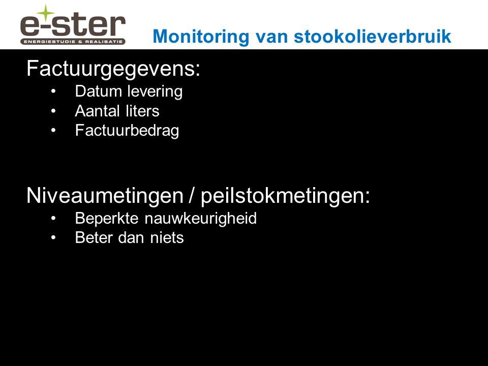 Monitoring van stookolieverbruik Factuurgegevens: Datum levering Aantal liters Factuurbedrag Niveaumetingen / peilstokmetingen: Beperkte nauwkeurigheid Beter dan niets
