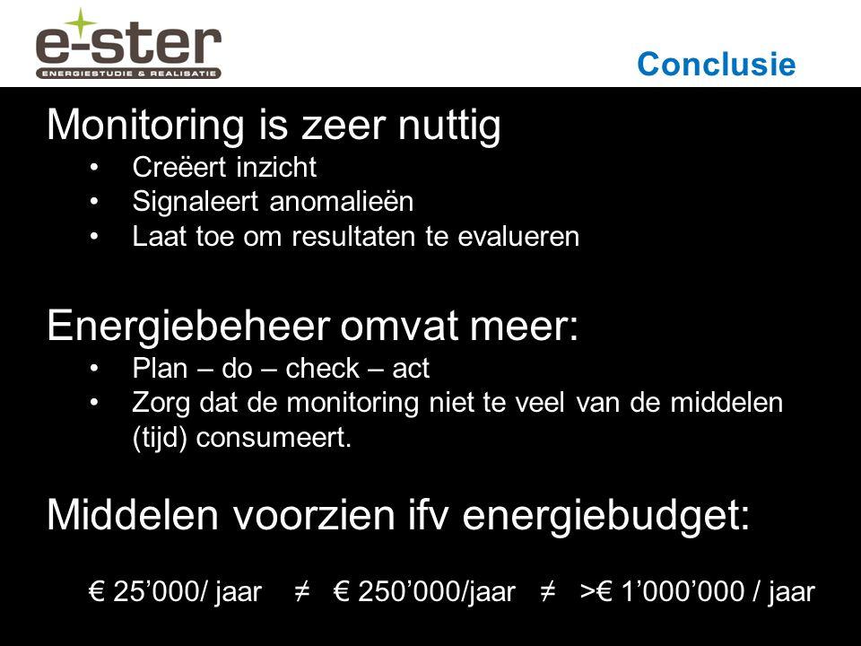 Conclusie Monitoring is zeer nuttig Creëert inzicht Signaleert anomalieën Laat toe om resultaten te evalueren Energiebeheer omvat meer: Plan – do – check – act Zorg dat de monitoring niet te veel van de middelen (tijd) consumeert.