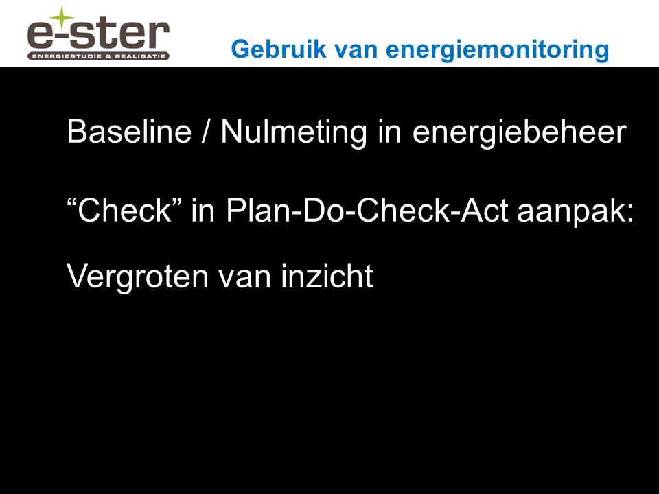 Gebruik van energiemonitoring Baseline / Nulmeting in energiebeheer Check in Plan-Do-Check-Act aanpak: Vergroten van inzicht
