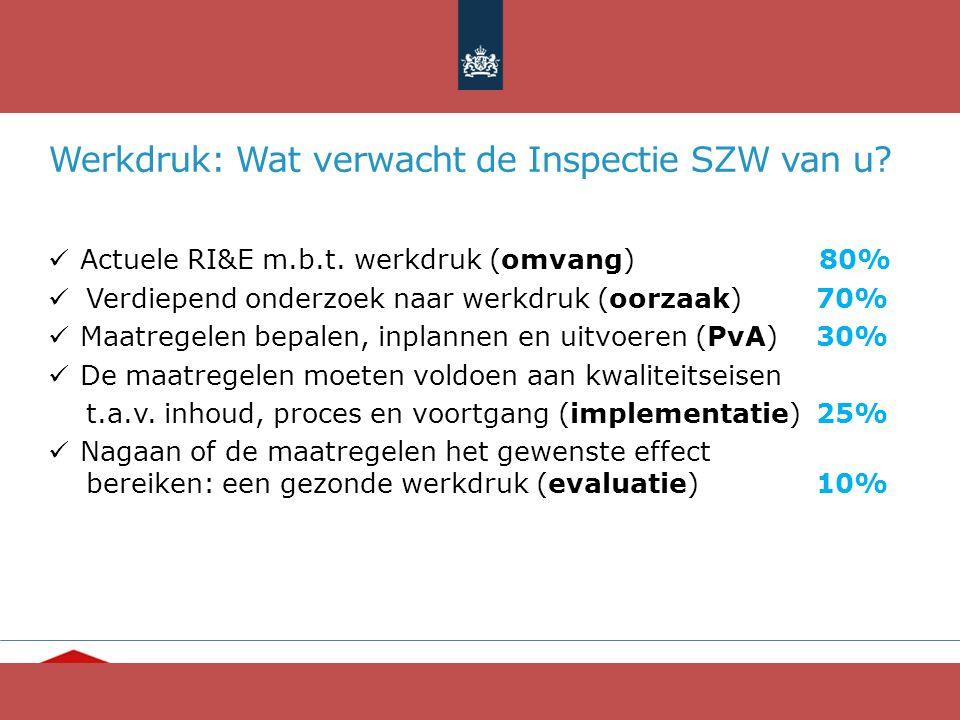 """""""Ieder mens telt"""" www.opvang.nl Werkdruk: Wat verwacht de Inspectie SZW van u? Actuele RI&E m.b.t. werkdruk (omvang) 80% Verdiepend onderzoek naar wer"""