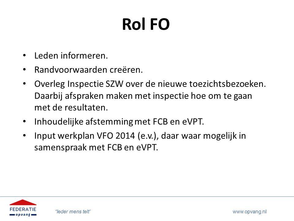 """""""Ieder mens telt"""" www.opvang.nl Rol FO Leden informeren. Randvoorwaarden creëren. Overleg Inspectie SZW over de nieuwe toezichtsbezoeken. Daarbij afsp"""