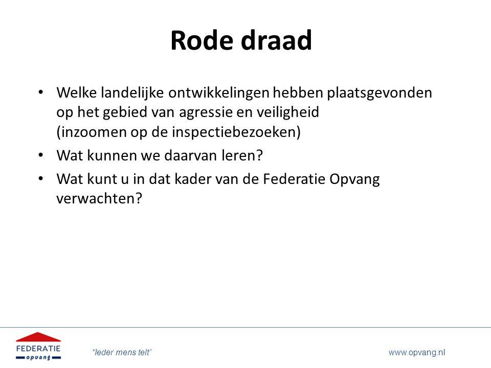 """""""Ieder mens telt"""" www.opvang.nl Rode draad Welke landelijke ontwikkelingen hebben plaatsgevonden op het gebied van agressie en veiligheid (inzoomen op"""