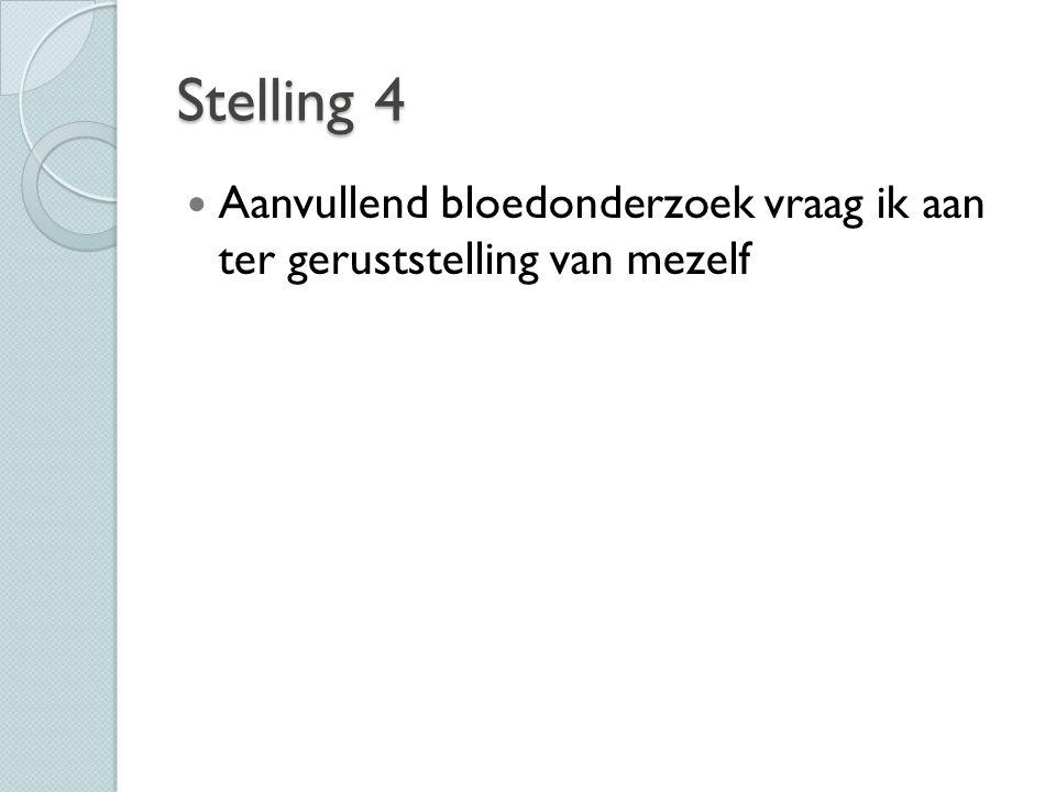 Stelling 4 Aanvullend bloedonderzoek vraag ik aan ter geruststelling van mezelf