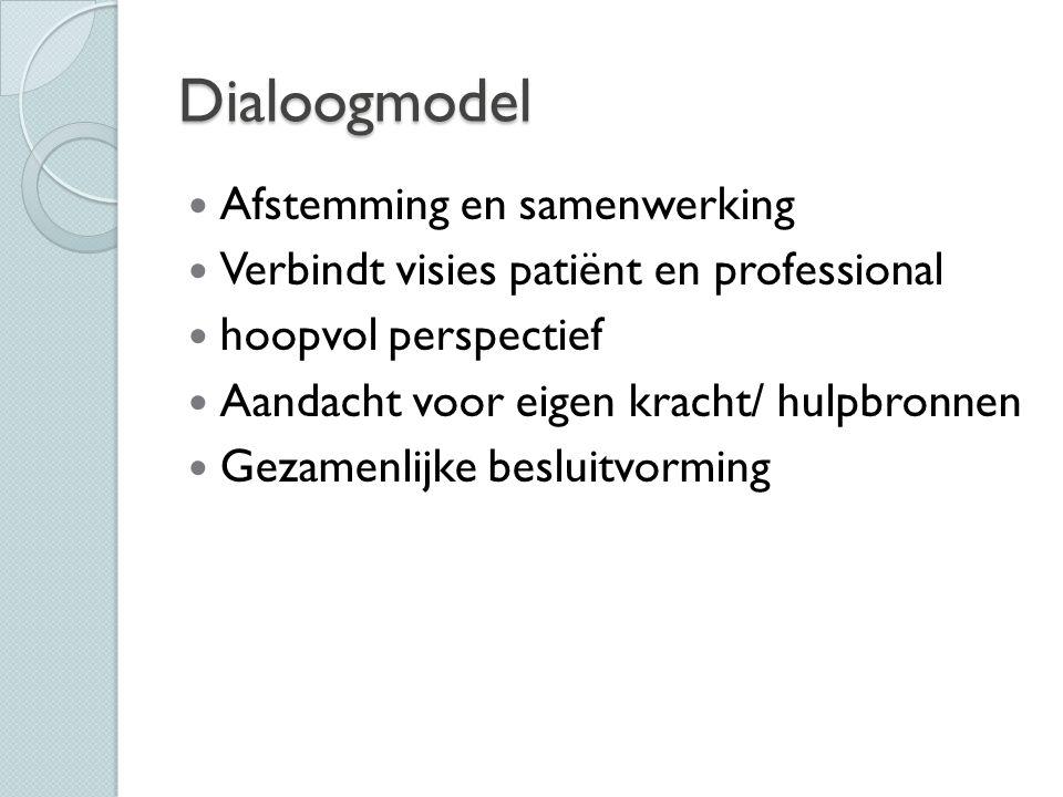 Dialoogmodel Afstemming en samenwerking Verbindt visies patiënt en professional hoopvol perspectief Aandacht voor eigen kracht/ hulpbronnen Gezamenlij