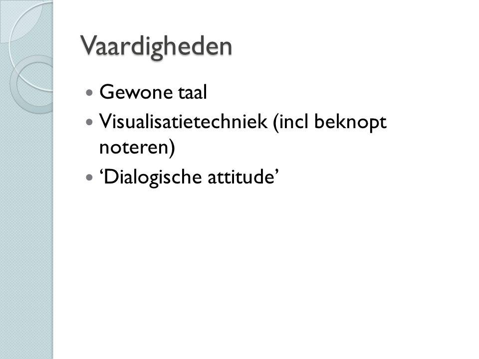 Vaardigheden Gewone taal Visualisatietechniek (incl beknopt noteren) 'Dialogische attitude'