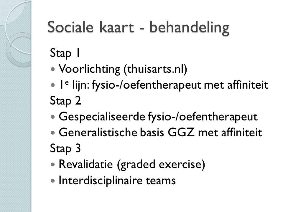 Sociale kaart - behandeling Stap 1 Voorlichting (thuisarts.nl) 1 e lijn: fysio-/oefentherapeut met affiniteit Stap 2 Gespecialiseerde fysio-/oefenther