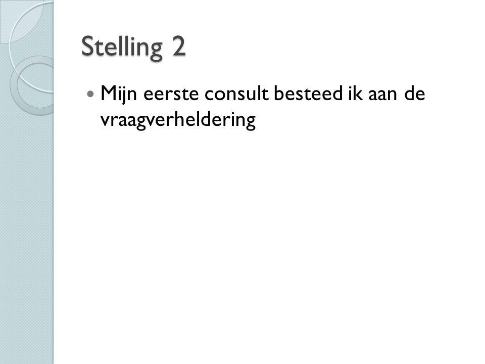 Stelling 2 Mijn eerste consult besteed ik aan de vraagverheldering