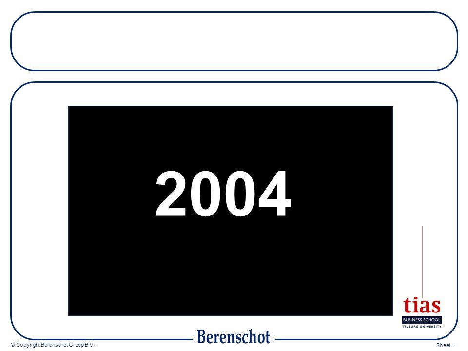 © Copyright Berenschot Groep B.V. Sheet 11 2004
