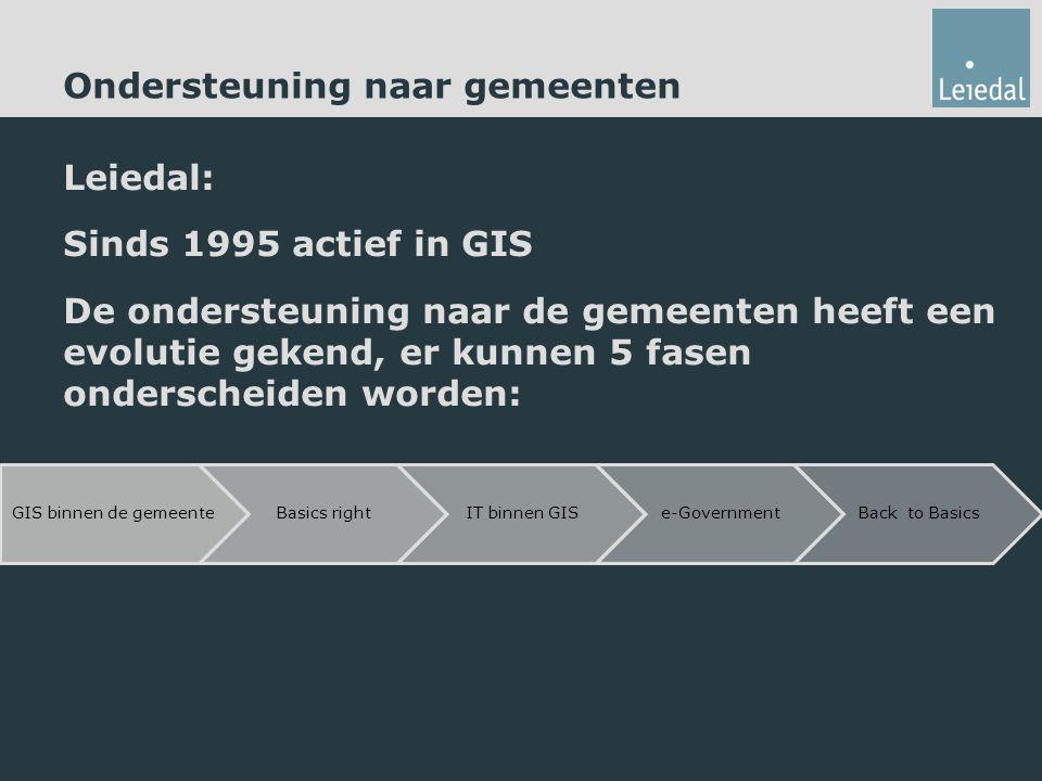 Ondersteuning naar gemeenten Leiedal: Sinds 1995 actief in GIS De ondersteuning naar de gemeenten heeft een evolutie gekend, er kunnen 5 fasen onderscheiden worden: