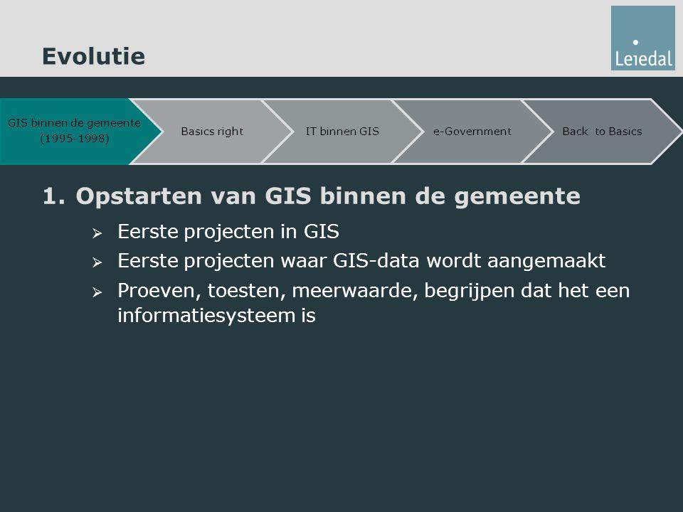 Evolutie 1.Opstarten van GIS binnen de gemeente  Eerste projecten in GIS  Eerste projecten waar GIS-data wordt aangemaakt  Proeven, toesten, meerwaarde, begrijpen dat het een informatiesysteem is