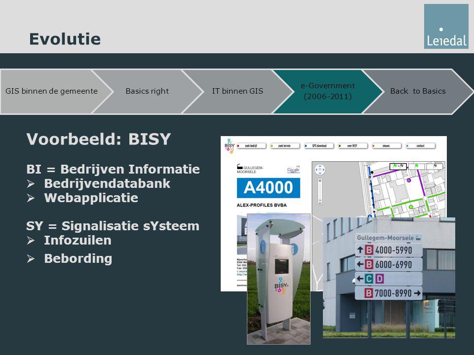 Evolutie Voorbeeld: BISY BI = Bedrijven Informatie  Bedrijvendatabank  Webapplicatie SY = Signalisatie sYsteem  Infozuilen  Bebording