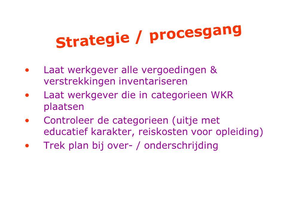 Strategie / procesgang Laat werkgever alle vergoedingen & verstrekkingen inventariseren Laat werkgever die in categorieen WKR plaatsen Controleer de c