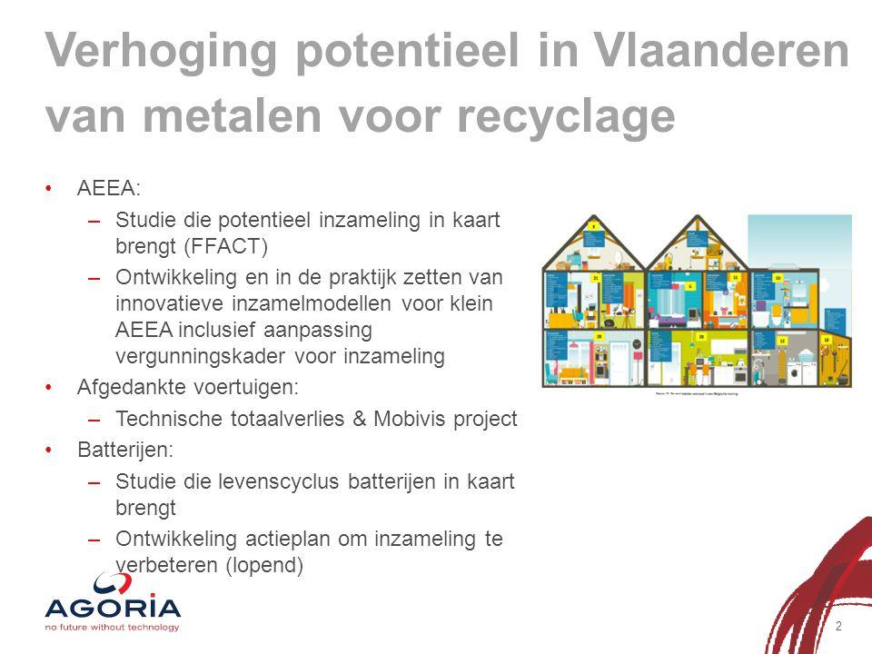 Verhoging potentieel in Vlaanderen van metalen voor recyclage 2 AEEA: –Studie die potentieel inzameling in kaart brengt (FFACT) –Ontwikkeling en in de praktijk zetten van innovatieve inzamelmodellen voor klein AEEA inclusief aanpassing vergunningskader voor inzameling Afgedankte voertuigen: –Technische totaalverlies & Mobivis project Batterijen: –Studie die levenscyclus batterijen in kaart brengt –Ontwikkeling actieplan om inzameling te verbeteren (lopend)